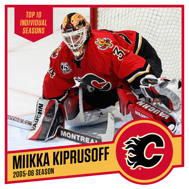 Top10_individual_seasons_kiprusoff