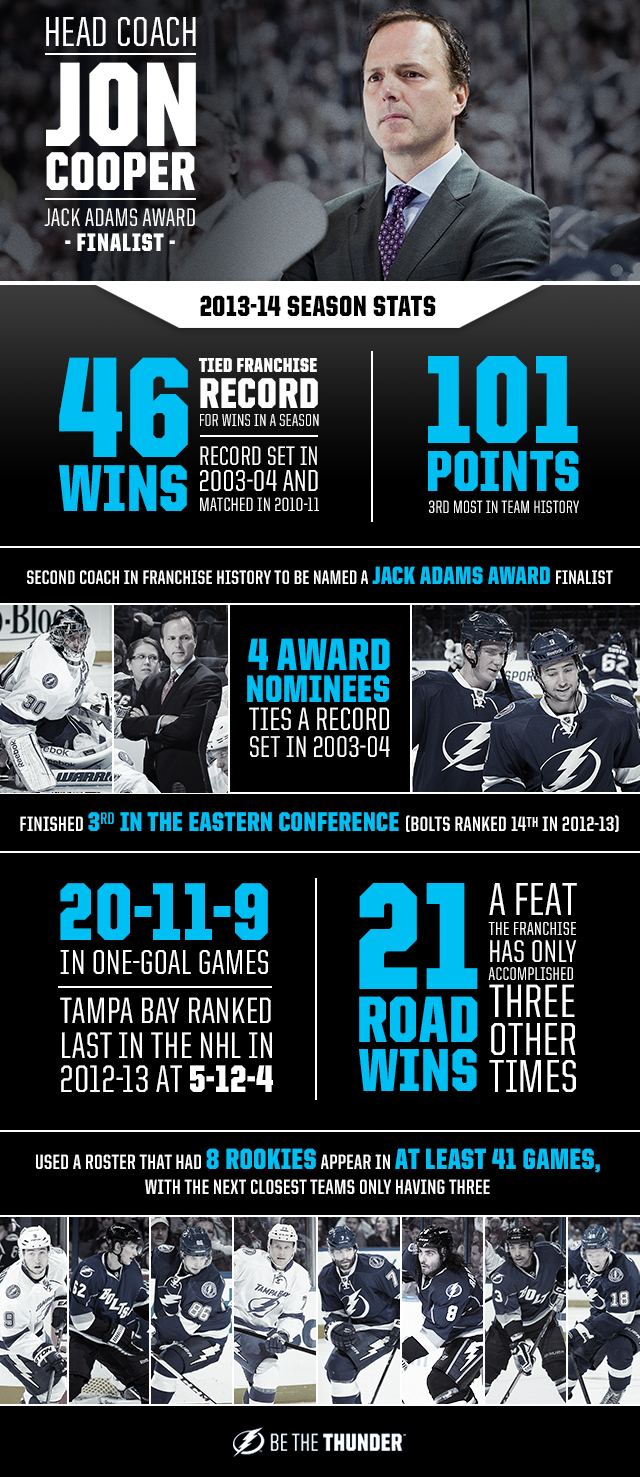 Jon Cooper graphic