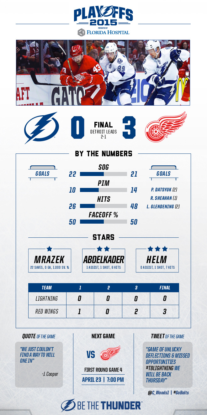 Game 3 Infographic