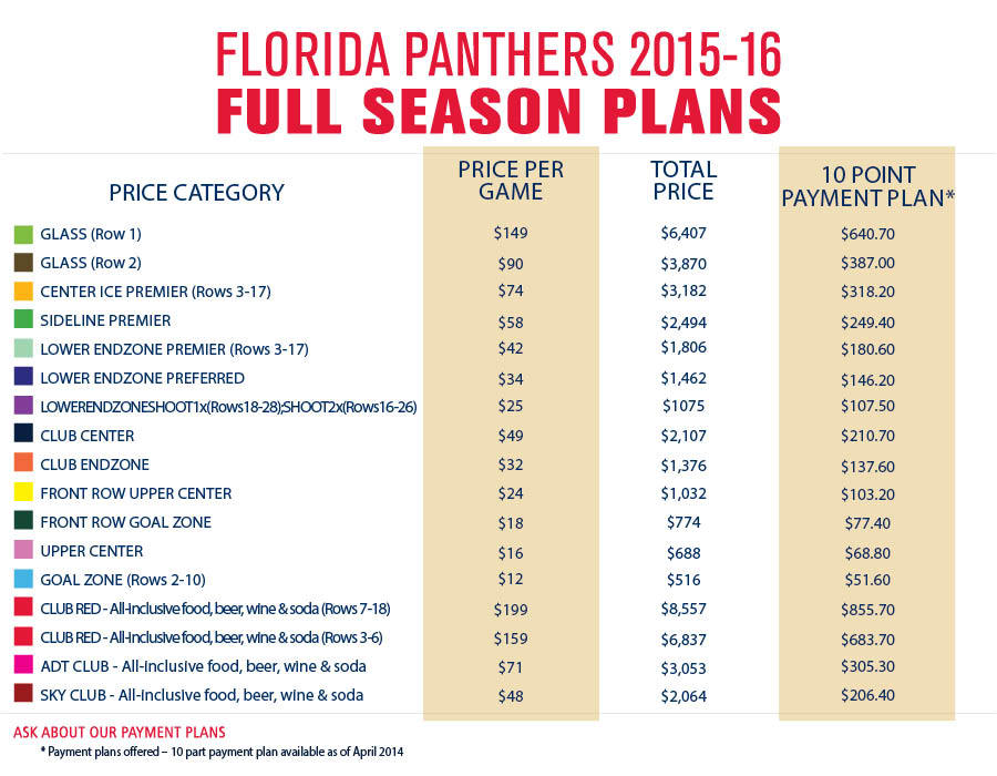 florida panthers season tickets prices nba games playoffs